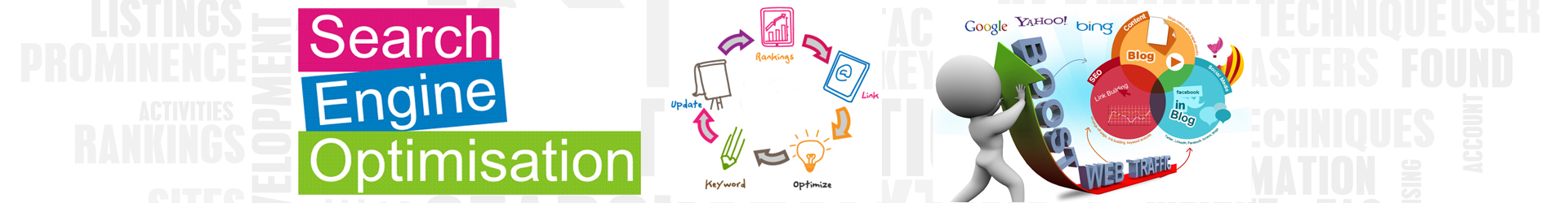 Social Media Marketing strategy, social media optimization services